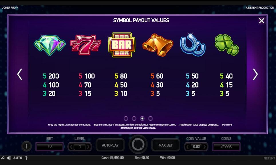 Roulette wheel of luck online